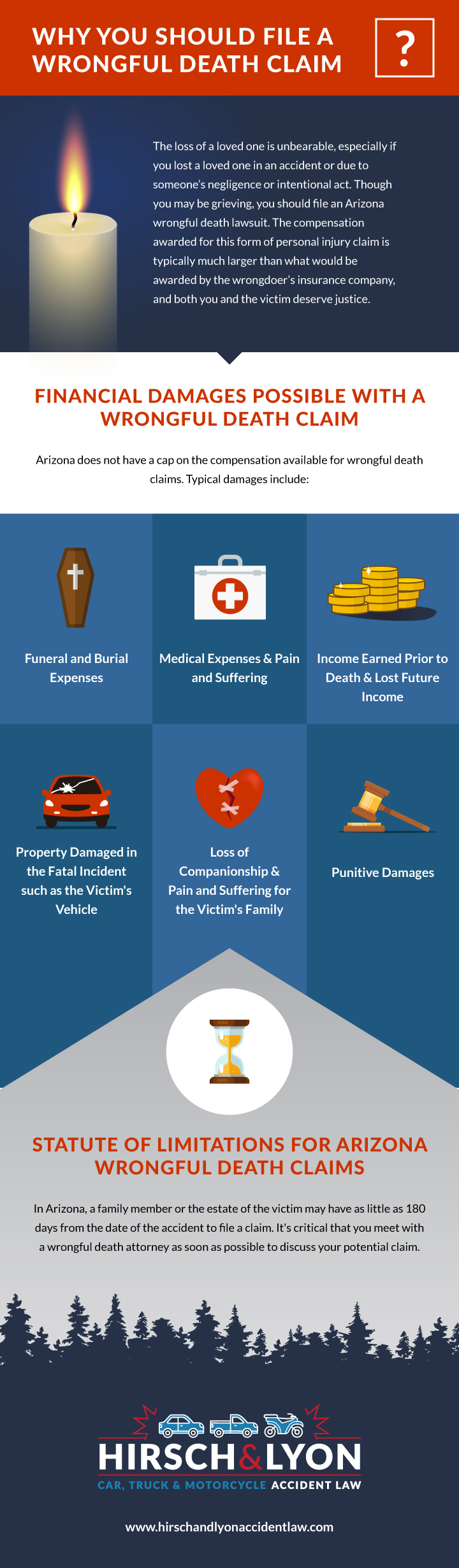 Important Information from an Arizona Wrongful Death Attorney